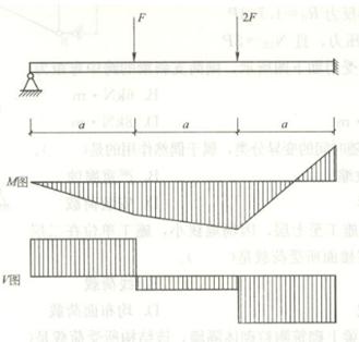 建筑结构与构造在线测试