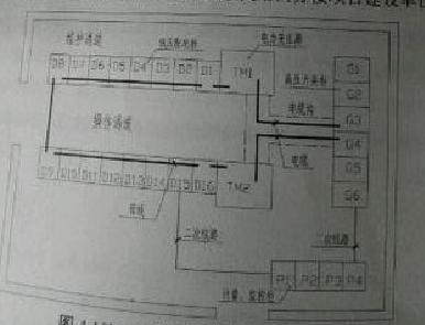 10kv变配电设备布置图