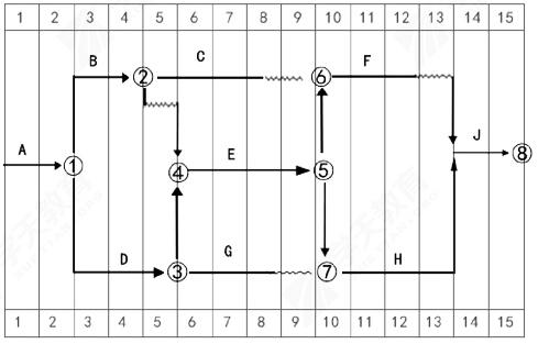室内装饰装修工程进度计划网络图(时间单位:周)
