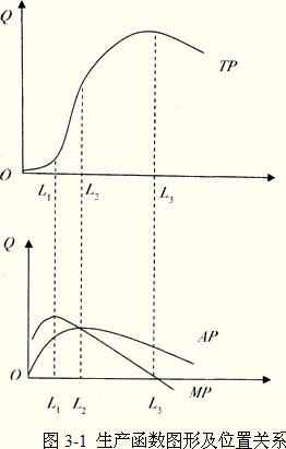 圆曲线 曲线要素