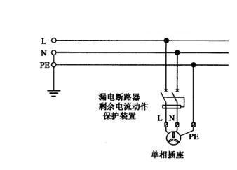d.Ⅰ类照明灯具接线示意图